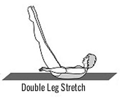 Double Leg Stretch