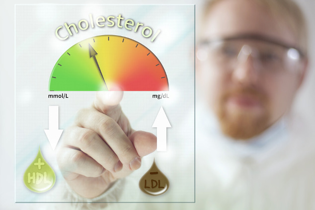 Kokosöl & Cholesterin