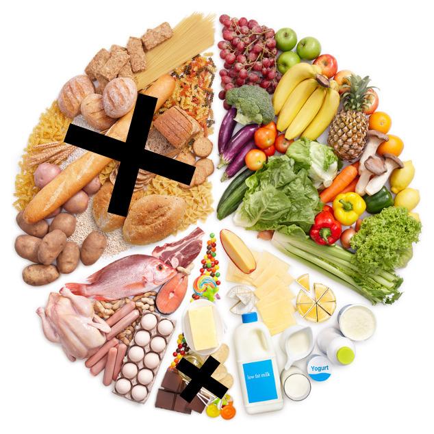 Low Carb Ernährungspyramide