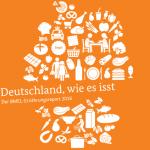 BMEL-Ernährungsreport 2016: Zwischen Wunsch und Wirklichkeit