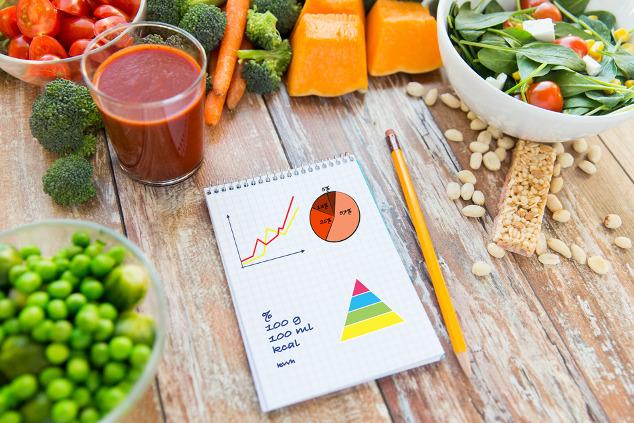 Kontrolle der eigenen Ernährung