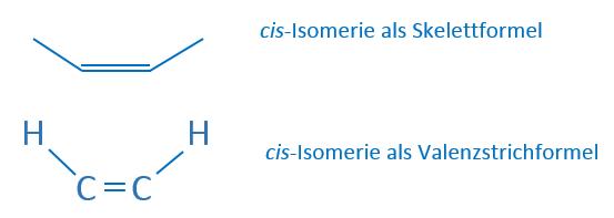 Fettsäuren: cis-Isomerie