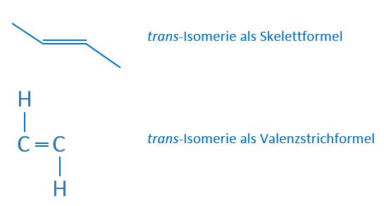 Fettsäuren: trans-Isomerie
